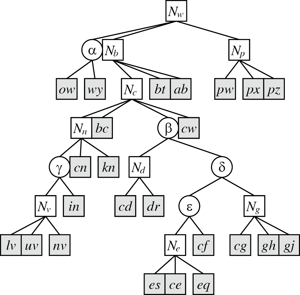 sample1_augmented_top_tree.png